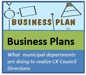 "Graphic withthe work business plans and the subtitle ""What municipal departments are doing to releaize CK Council directions"