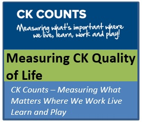 "Graphic with CK Counts logo and the title of Measuring CK Quality of Life and the subtitle ""CK Counts-Measuring What Matters"""